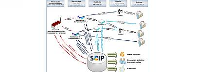 """EuroWindoor published the Information """"SCIP-Database – fast facts for window and door manufacturers"""""""